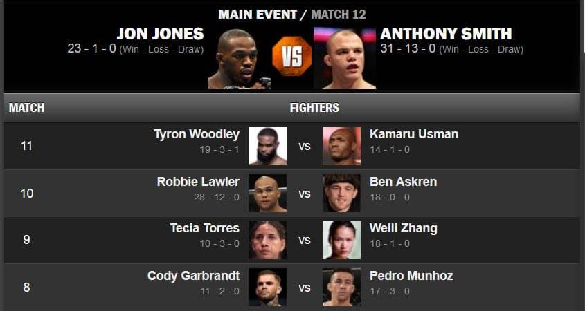 UFC 235 FIGHTCARD - hlavníkarta (maincard)