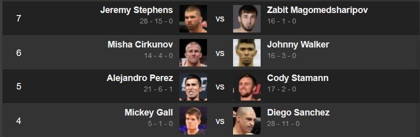 UFC 235 FIGHTCARD - prelims - předzápasy